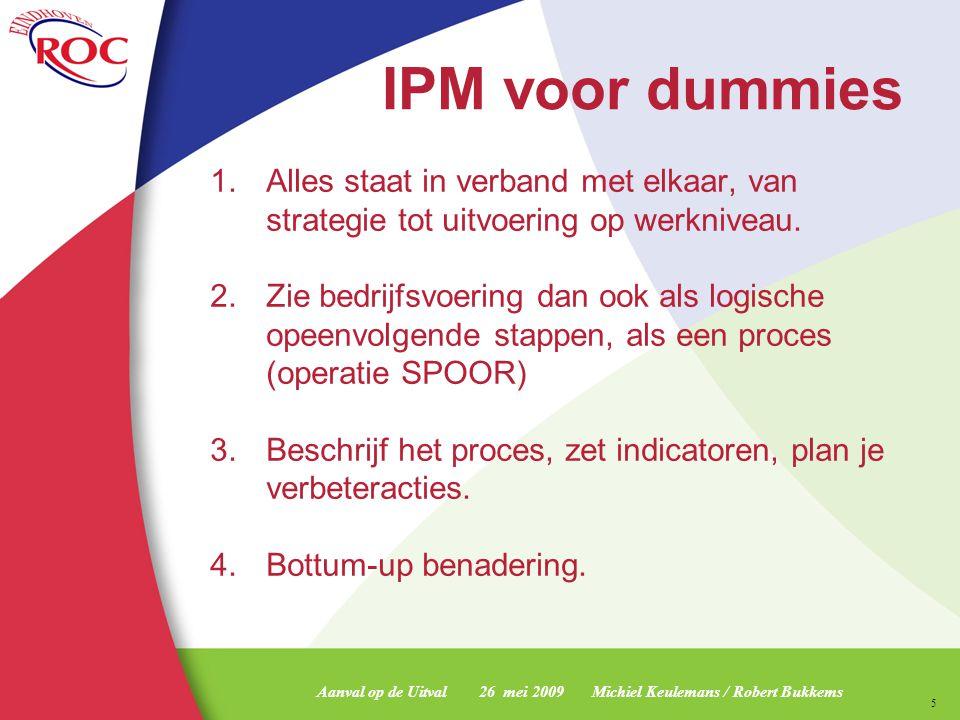IPM voor dummies Alles staat in verband met elkaar, van strategie tot uitvoering op werkniveau.