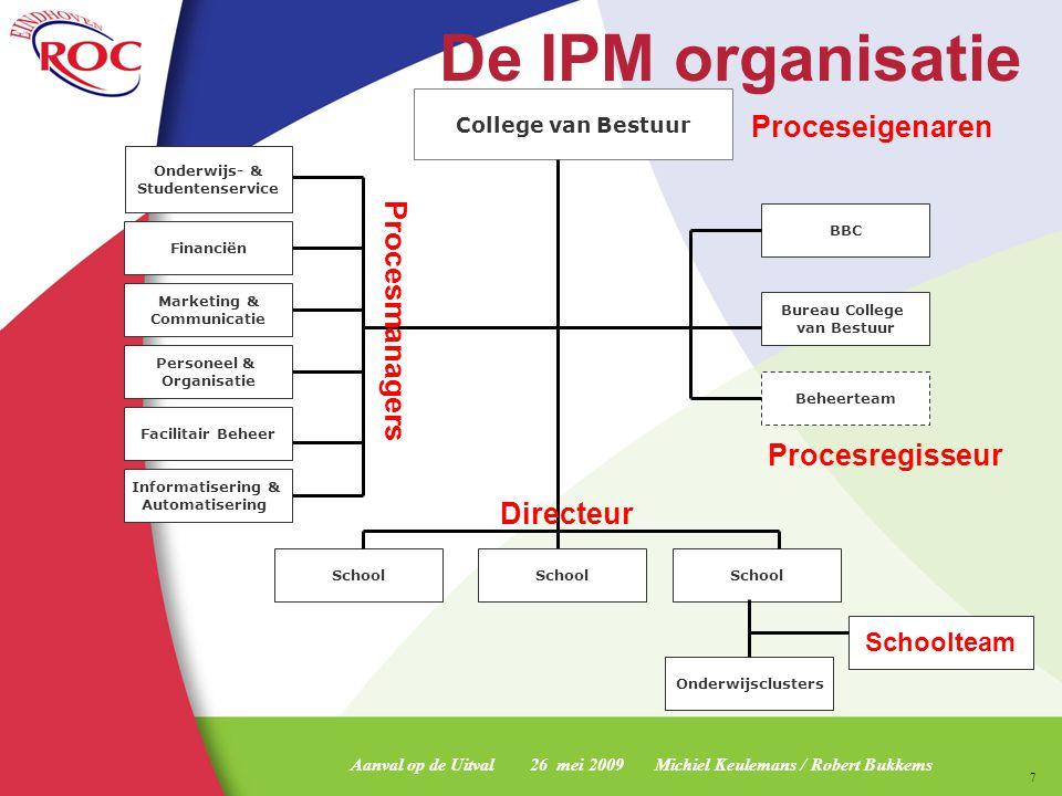 De IPM organisatie Proceseigenaren Procesmanagers Procesregisseur