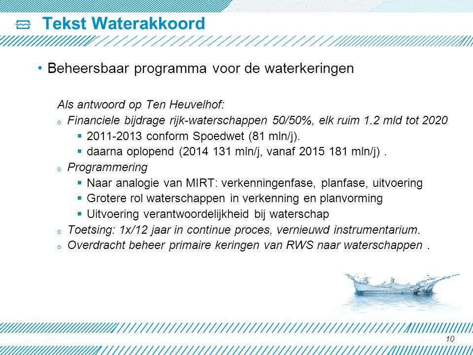 Tekst Waterakkoord Beheersbaar programma voor de waterkeringen