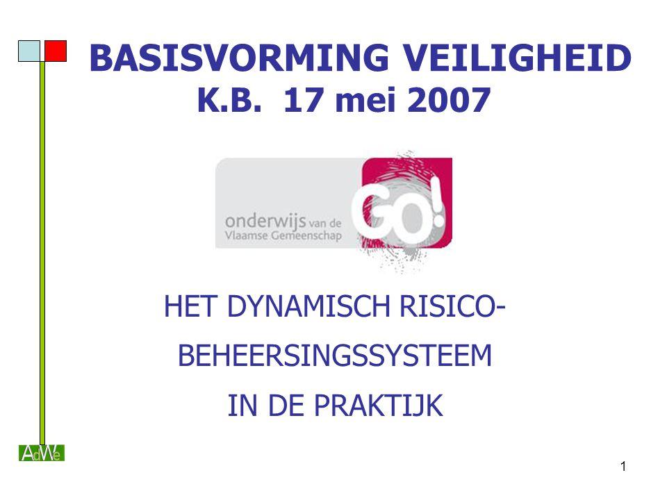 HET DYNAMISCH RISICO-BEHEERSINGSSYSTEEM IN DE PRAKTIJK