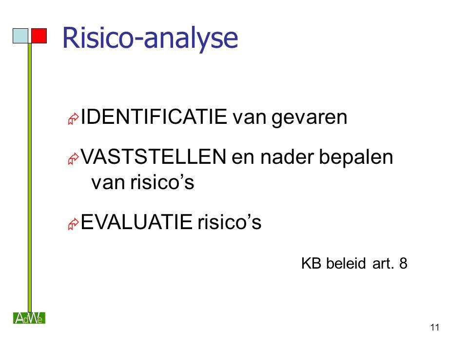 Risico-analyse IDENTIFICATIE van gevaren