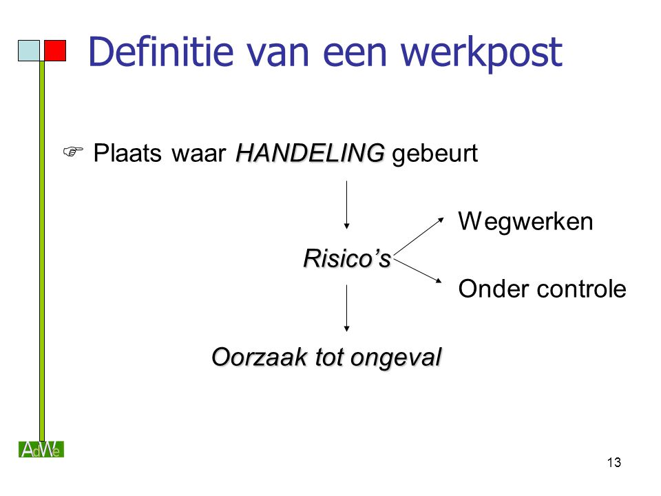 Definitie van een werkpost
