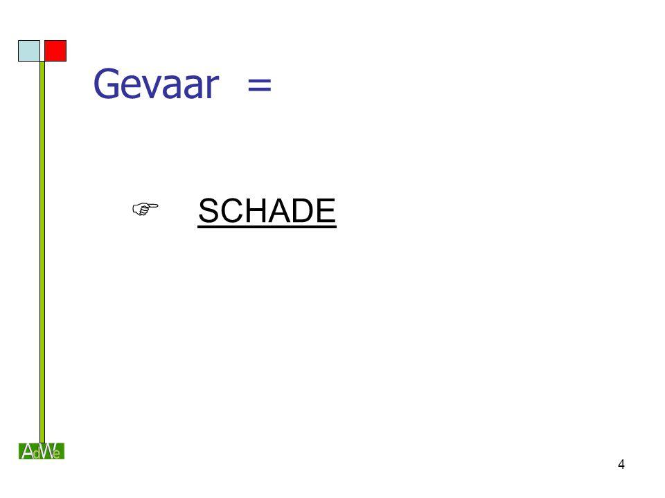 Gevaar = SCHADE