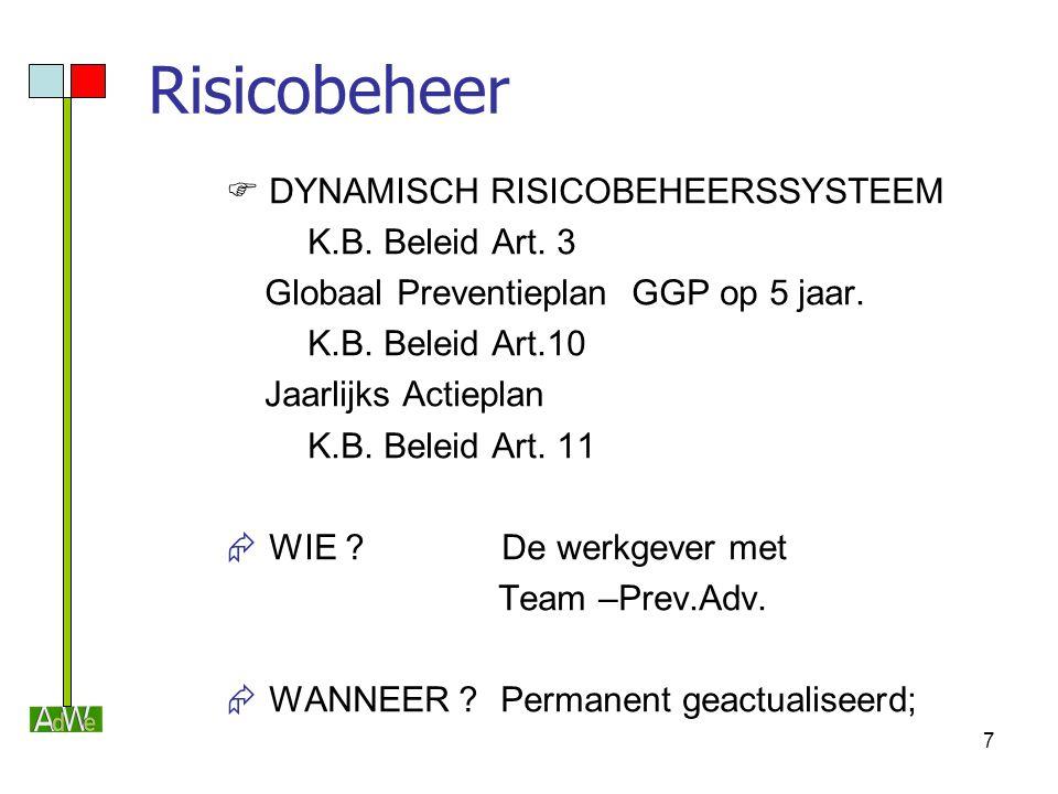 Risicobeheer  DYNAMISCH RISICOBEHEERSSYSTEEM K.B. Beleid Art. 3