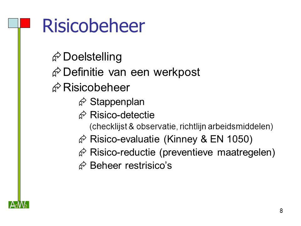 Risicobeheer Doelstelling Definitie van een werkpost Risicobeheer