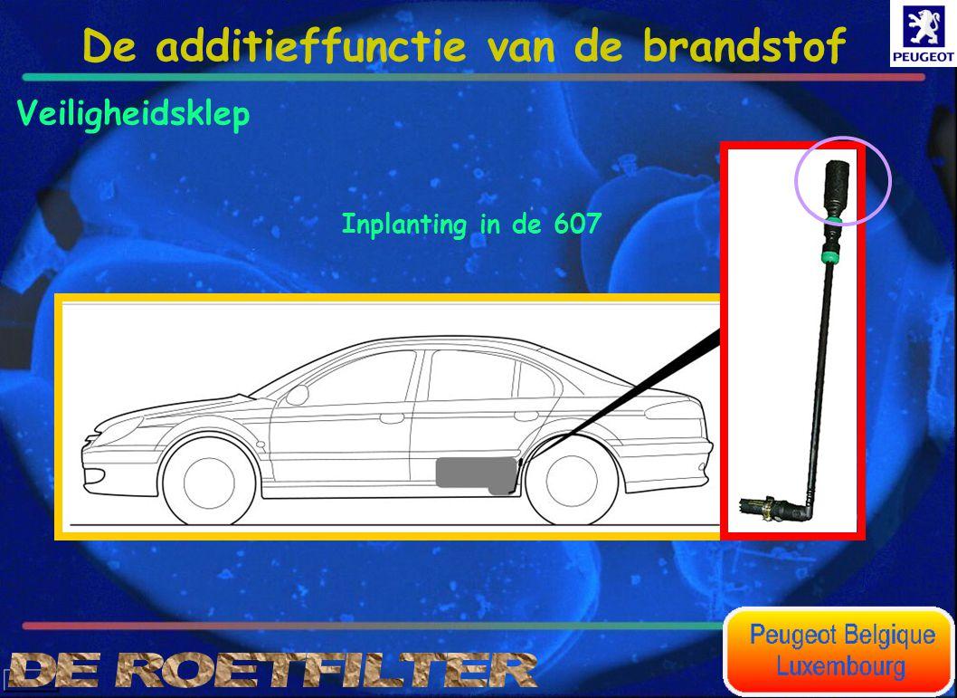 De additieffunctie van de brandstof