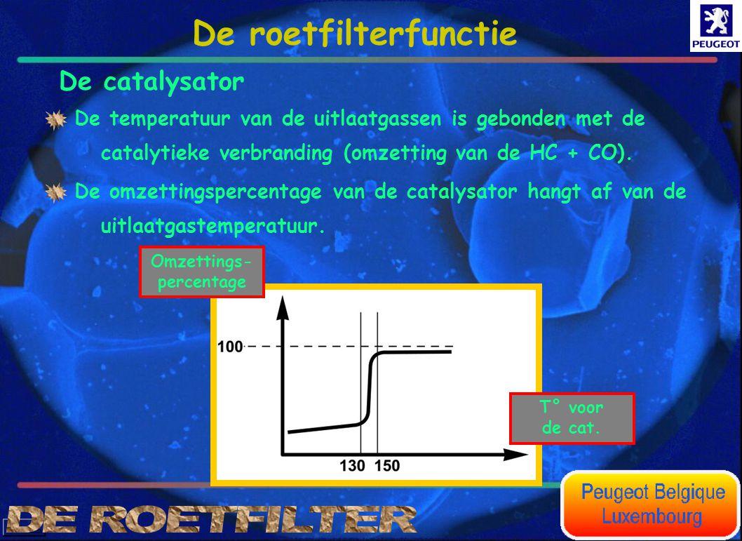 De roetfilterfunctie De catalysator
