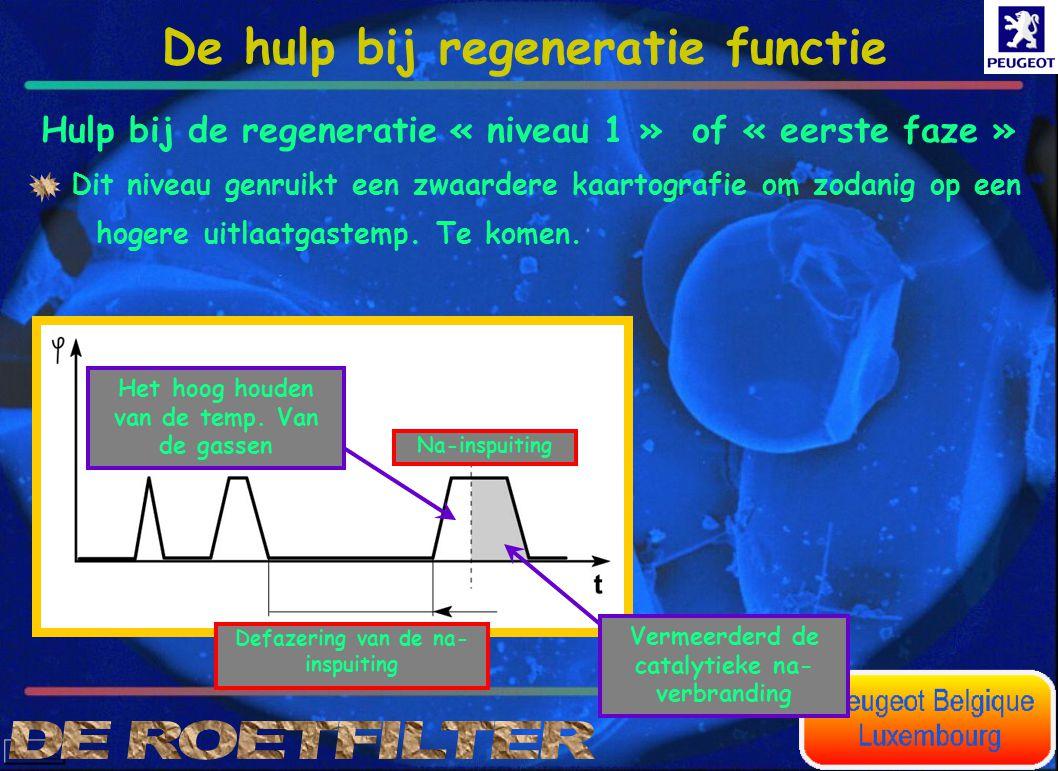 De hulp bij regeneratie functie