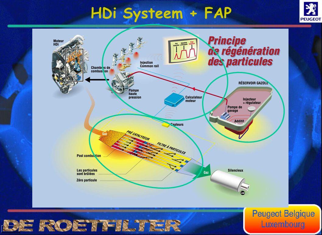 HDi Systeem + FAP DE ROETFILTER