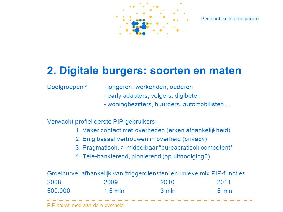 2. Digitale burgers: soorten en maten