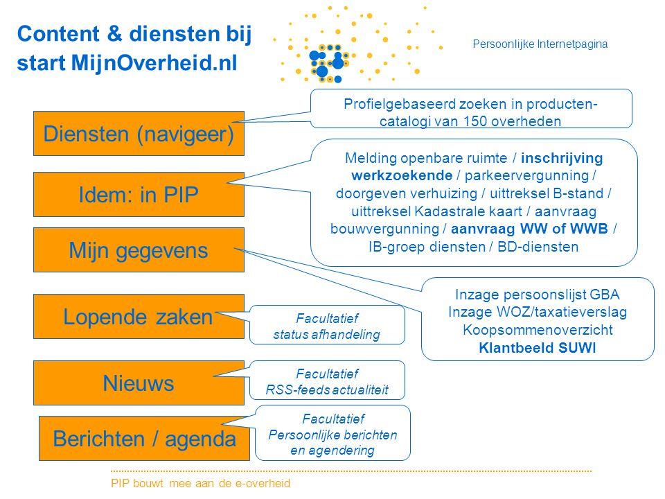 Content & diensten bij start MijnOverheid.nl Diensten (navigeer)