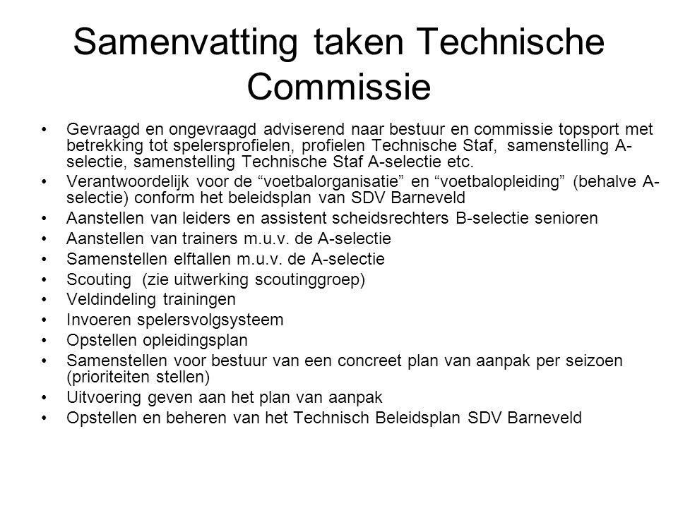 Samenvatting taken Technische Commissie