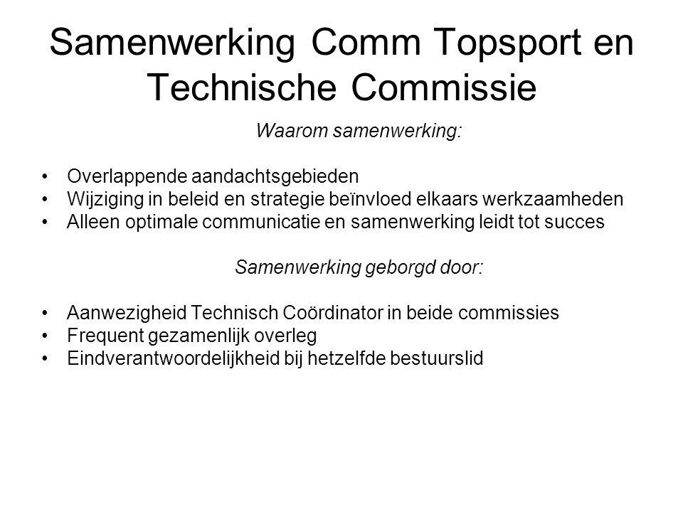 Samenwerking Comm Topsport en Technische Commissie