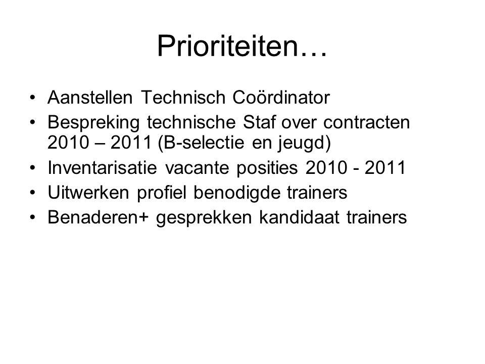Prioriteiten… Aanstellen Technisch Coördinator