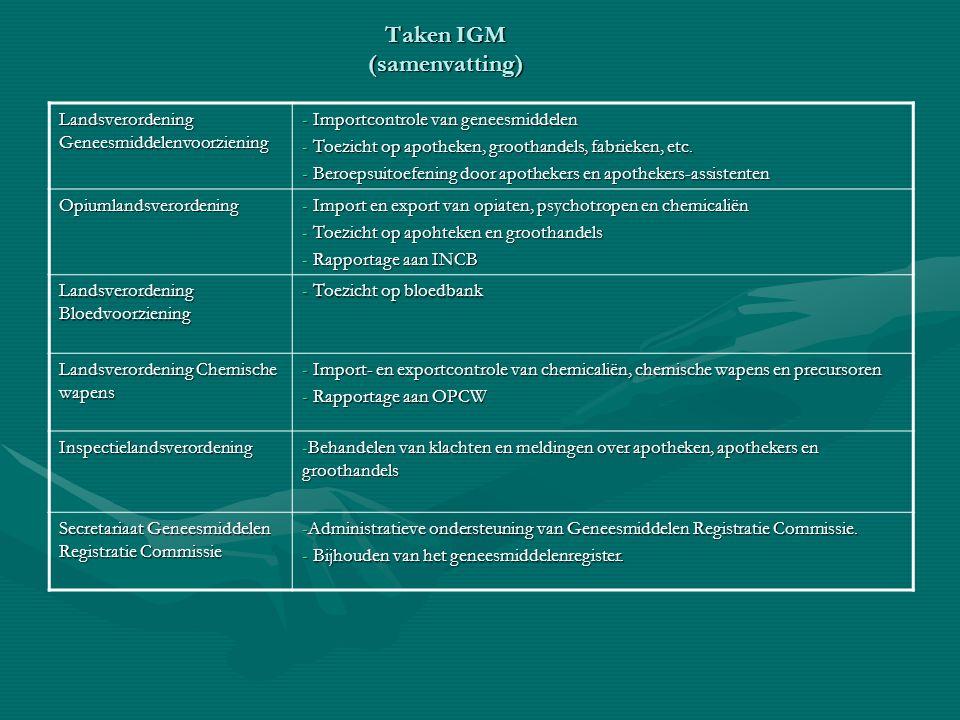 Taken IGM (samenvatting)