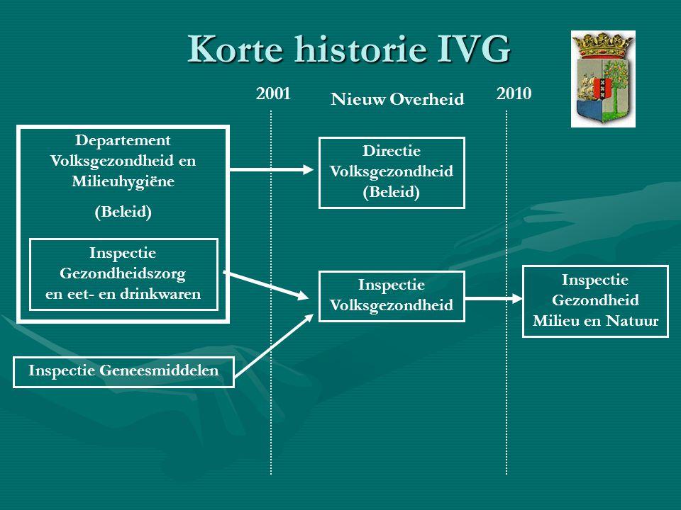 Korte historie IVG 2001 2010 Nieuw Overheid