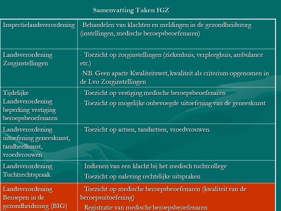 Samenvatting Taken IGZ