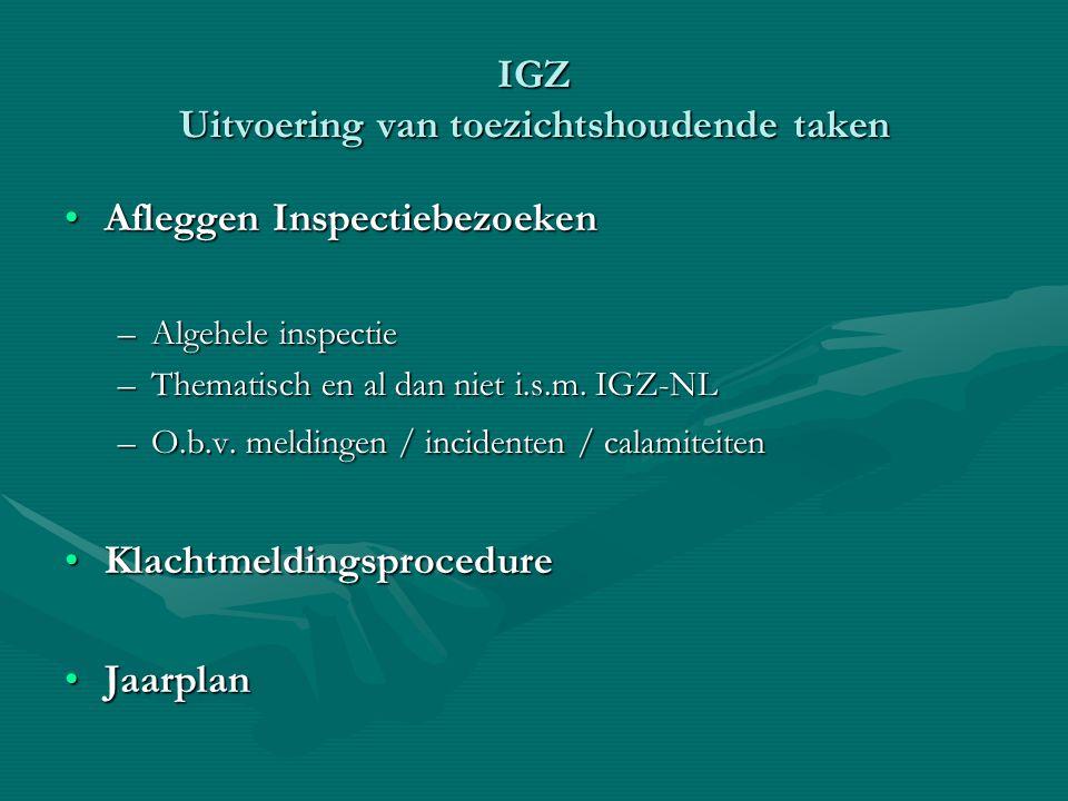 IGZ Uitvoering van toezichtshoudende taken