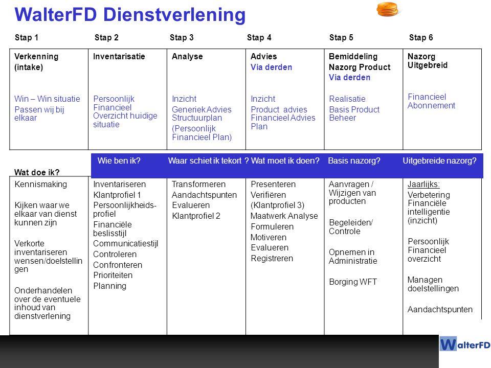 WalterFD Dienstverlening