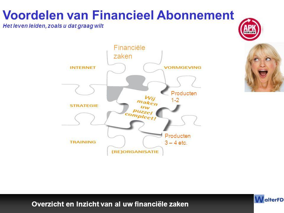 Voordelen van Financieel Abonnement