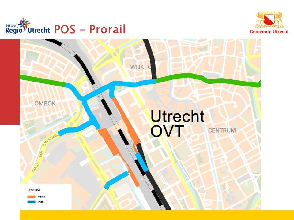 POS - Prorail