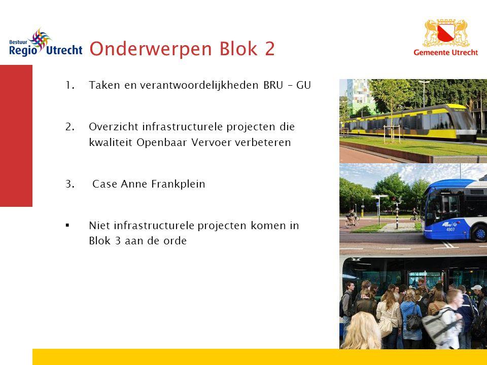 Onderwerpen Blok 2 Taken en verantwoordelijkheden BRU – GU