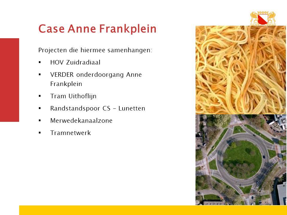 Case Anne Frankplein Projecten die hiermee samenhangen: