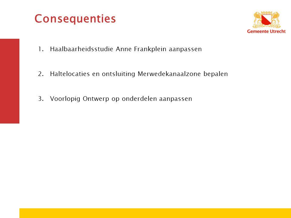 Consequenties Haalbaarheidsstudie Anne Frankplein aanpassen