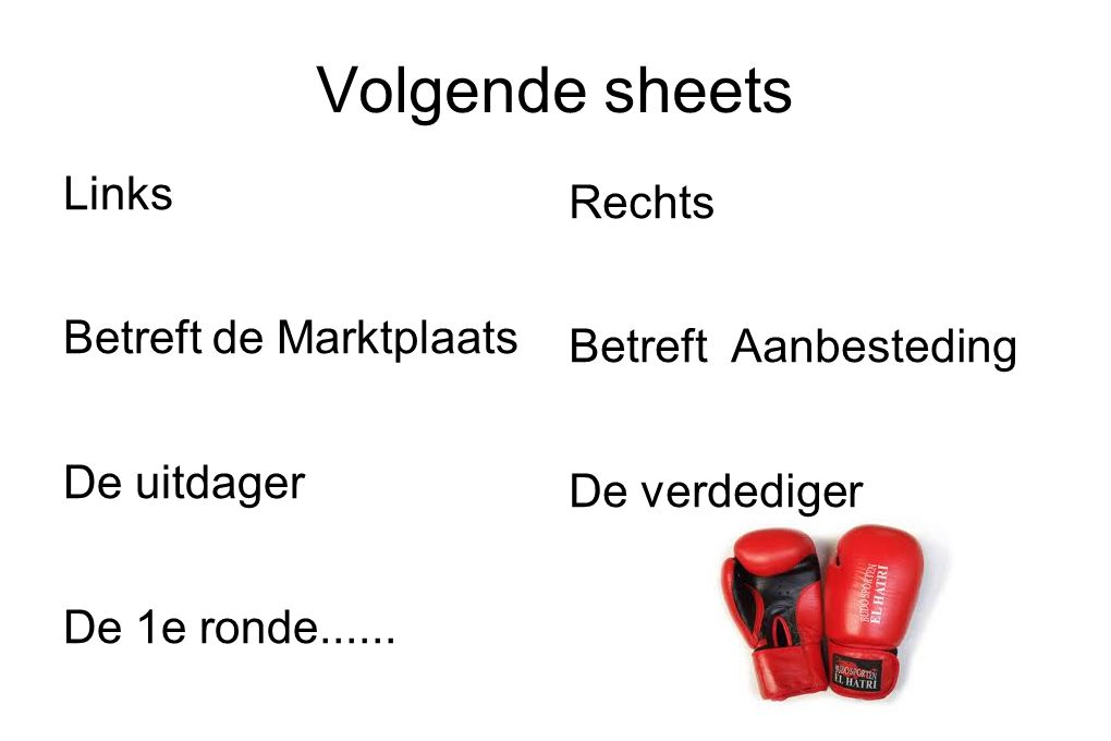 Volgende sheets Links Rechts Betreft de Marktplaats