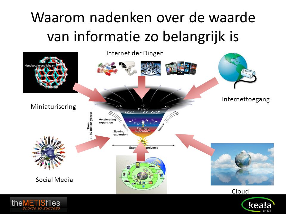 Waarom nadenken over de waarde van informatie zo belangrijk is