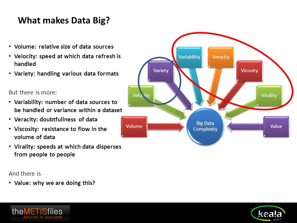 What makes Data Big Volume: relative size of data sources
