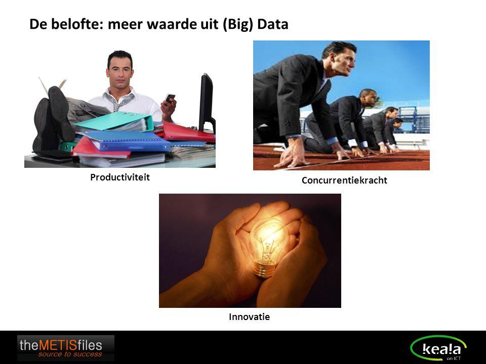 De belofte: meer waarde uit (Big) Data