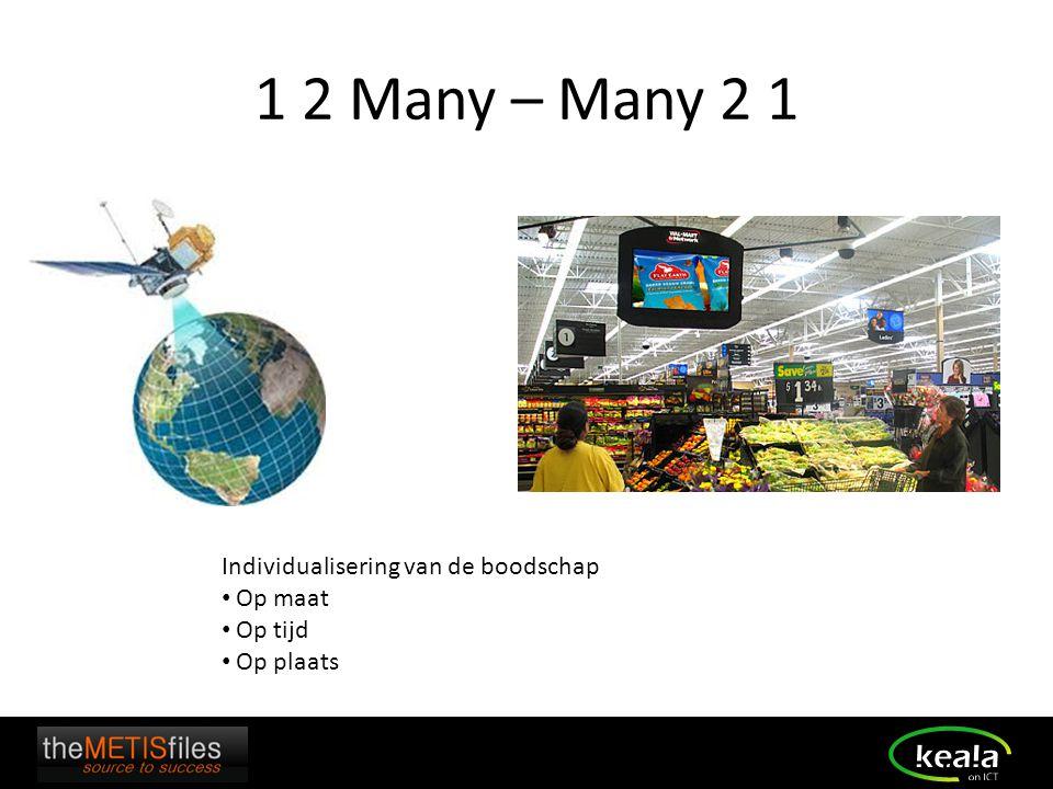 1 2 Many – Many 2 1 Individualisering van de boodschap Op maat Op tijd