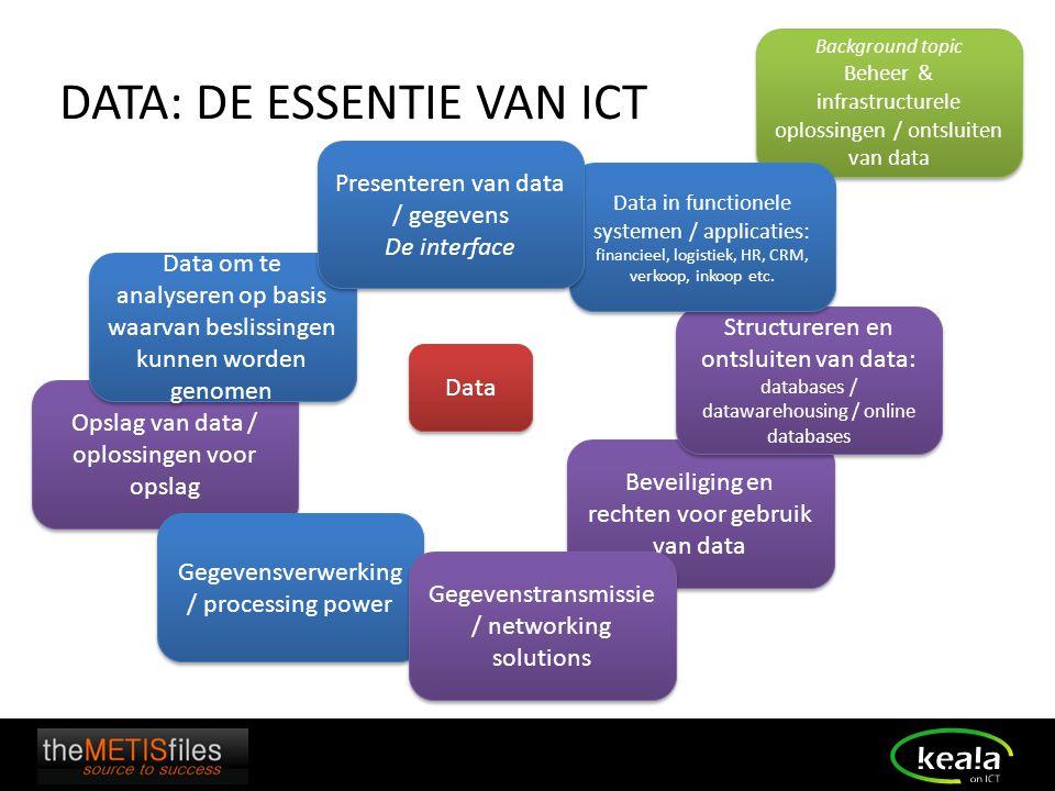 Data: de ESSENTIE van ICT