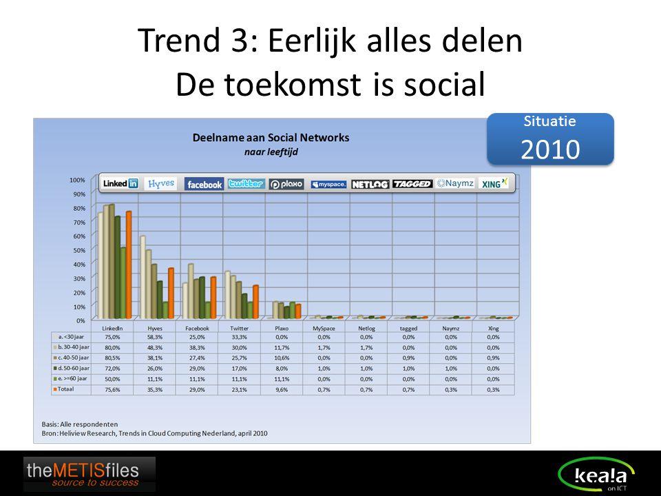 Trend 3: Eerlijk alles delen De toekomst is social