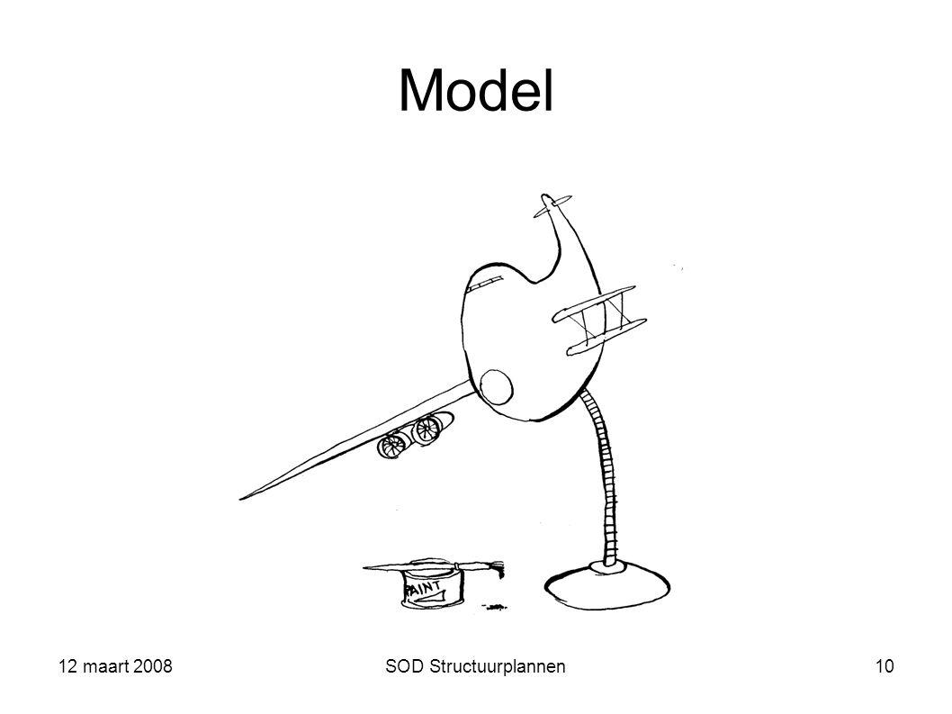Model 12 maart 2008 SOD Structuurplannen 12 maart 2008 12 maart 2008