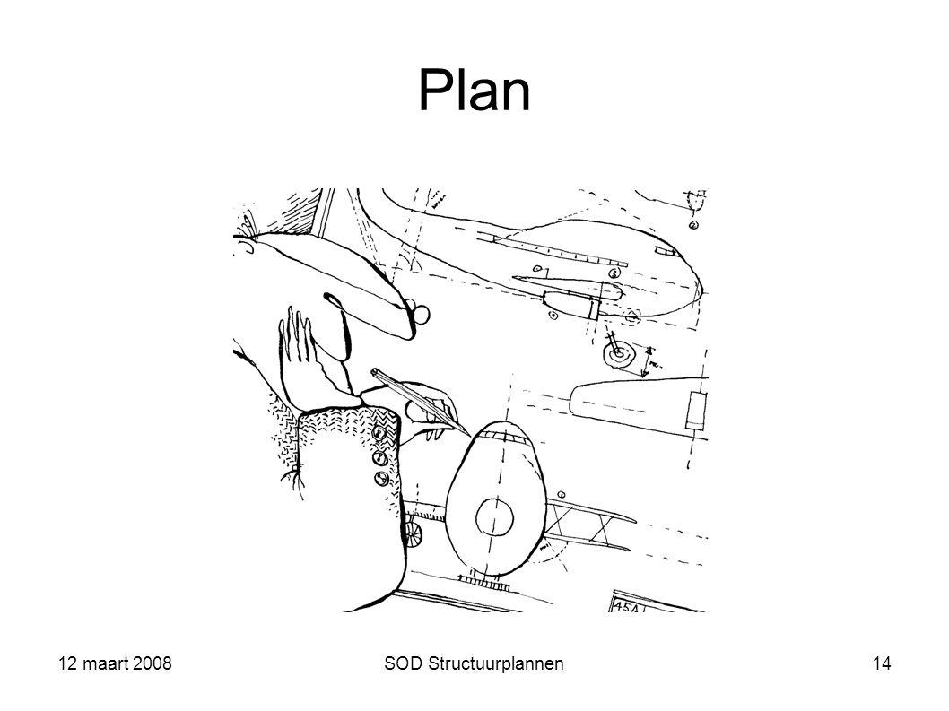 Plan 12 maart 2008 SOD Structuurplannen 12 maart 2008 12 maart 2008