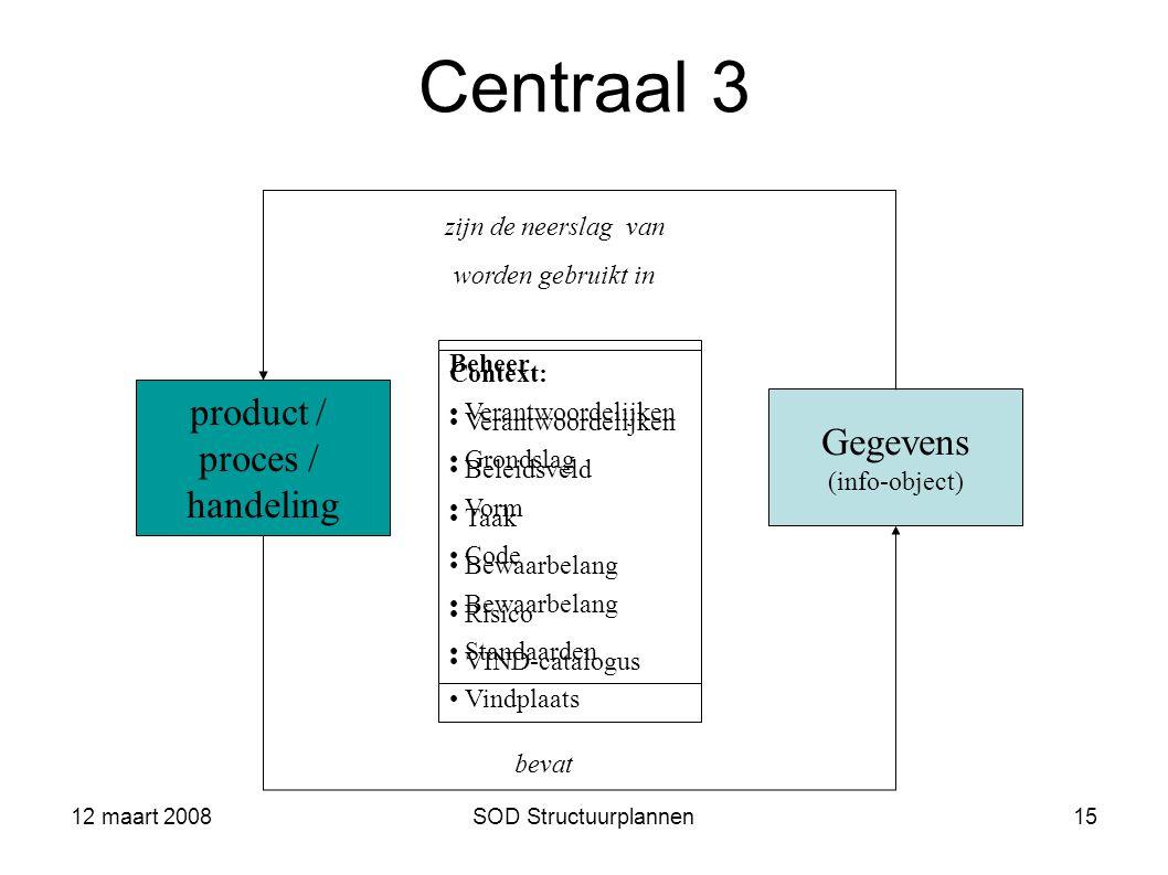 Centraal 3 product / Gegevens proces / handeling zijn de neerslag van