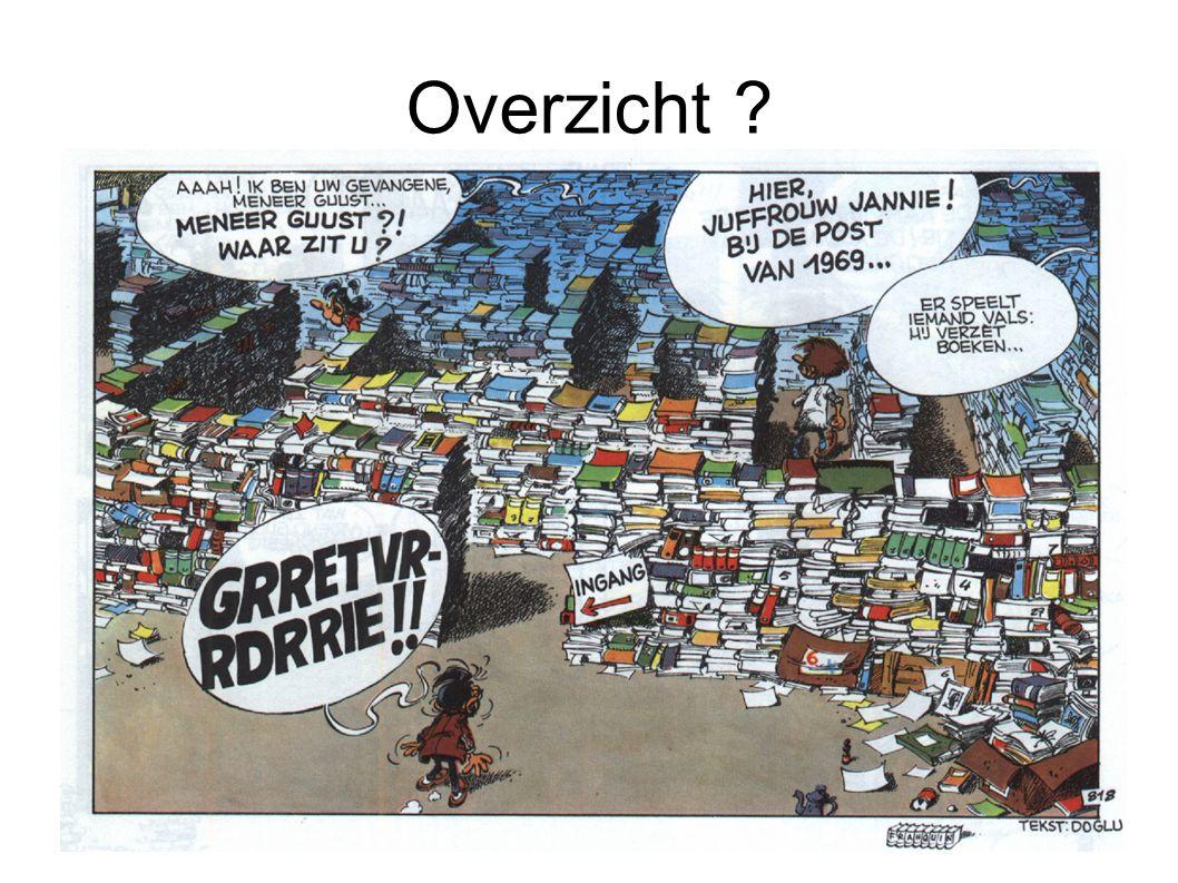 Overzicht Archief = Administratie