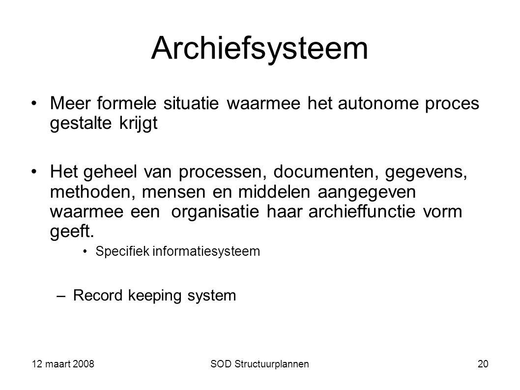 12 maart 2008 Archiefsysteem. Meer formele situatie waarmee het autonome proces gestalte krijgt.