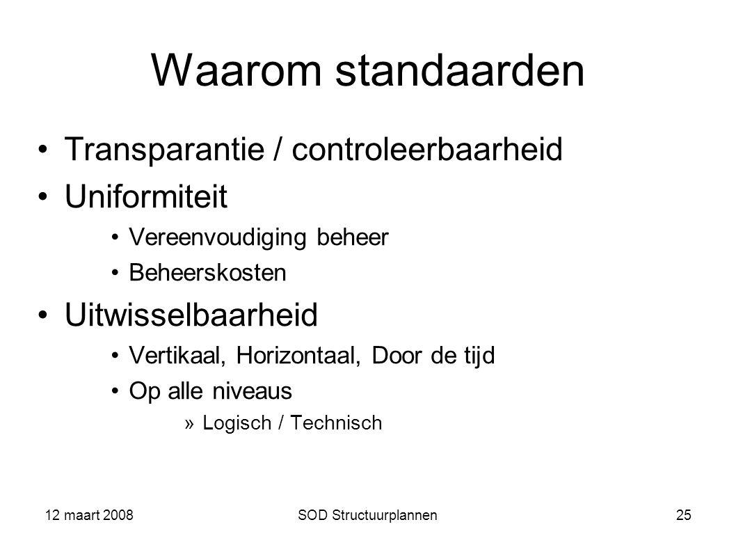 Waarom standaarden Transparantie / controleerbaarheid Uniformiteit