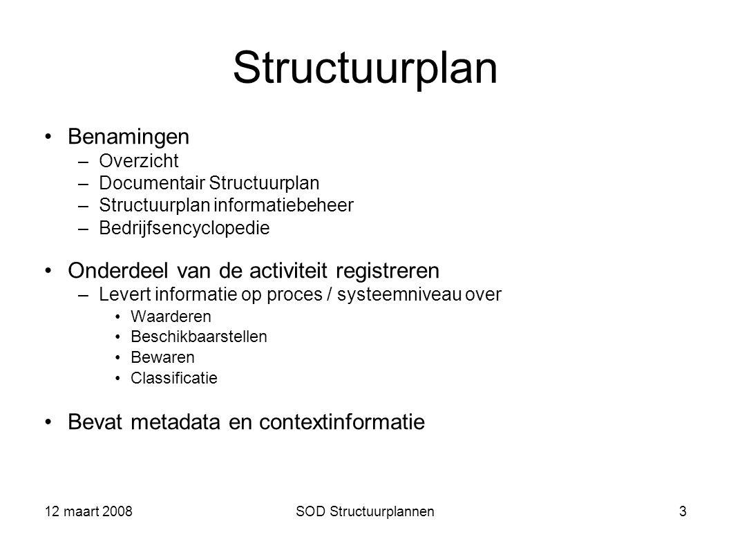 Structuurplan Benamingen Onderdeel van de activiteit registreren