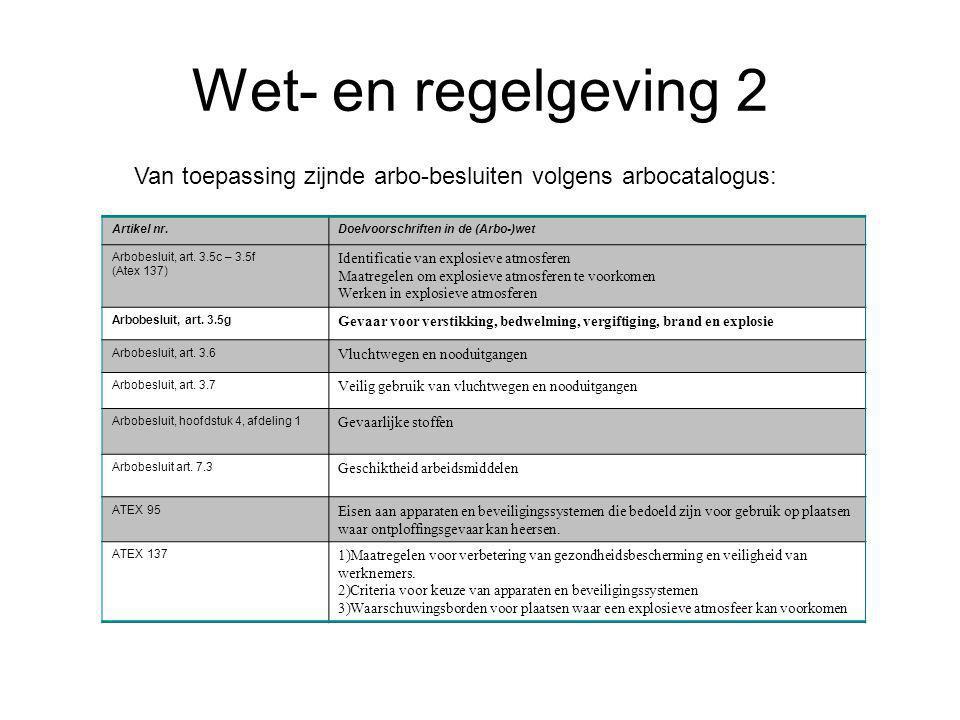 Wet- en regelgeving 2 Van toepassing zijnde arbo-besluiten volgens arbocatalogus: Artikel nr. Doelvoorschriften in de (Arbo-)wet.