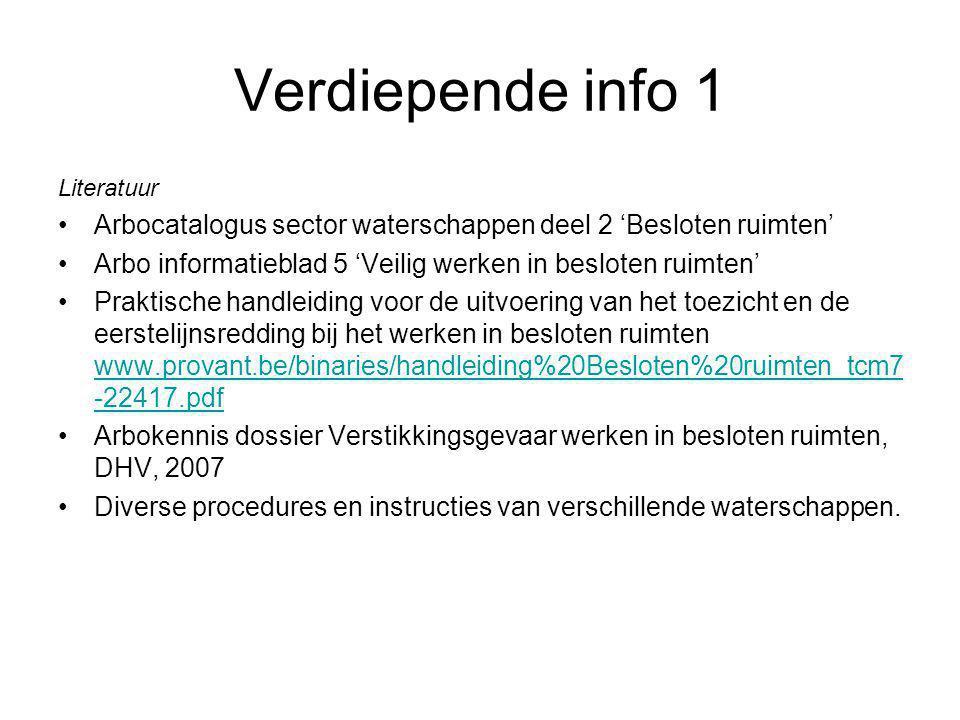 Verdiepende info 1 Literatuur. Arbocatalogus sector waterschappen deel 2 'Besloten ruimten'