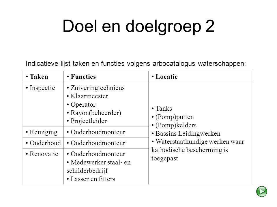 Doel en doelgroep 2 Indicatieve lijst taken en functies volgens arbocatalogus waterschappen: Taken.