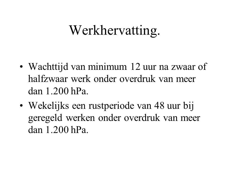 Werkhervatting. Wachttijd van minimum 12 uur na zwaar of halfzwaar werk onder overdruk van meer dan 1.200 hPa.