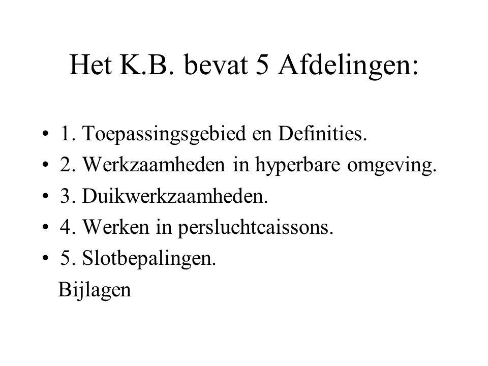 Het K.B. bevat 5 Afdelingen: