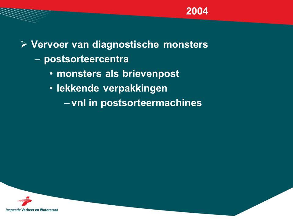 2004 Vervoer van diagnostische monsters. postsorteercentra. monsters als brievenpost. lekkende verpakkingen.