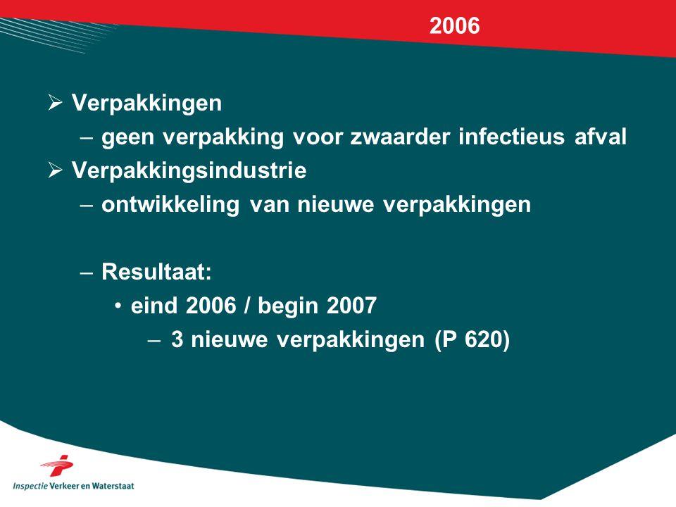 2006 Verpakkingen. geen verpakking voor zwaarder infectieus afval. Verpakkingsindustrie. ontwikkeling van nieuwe verpakkingen.
