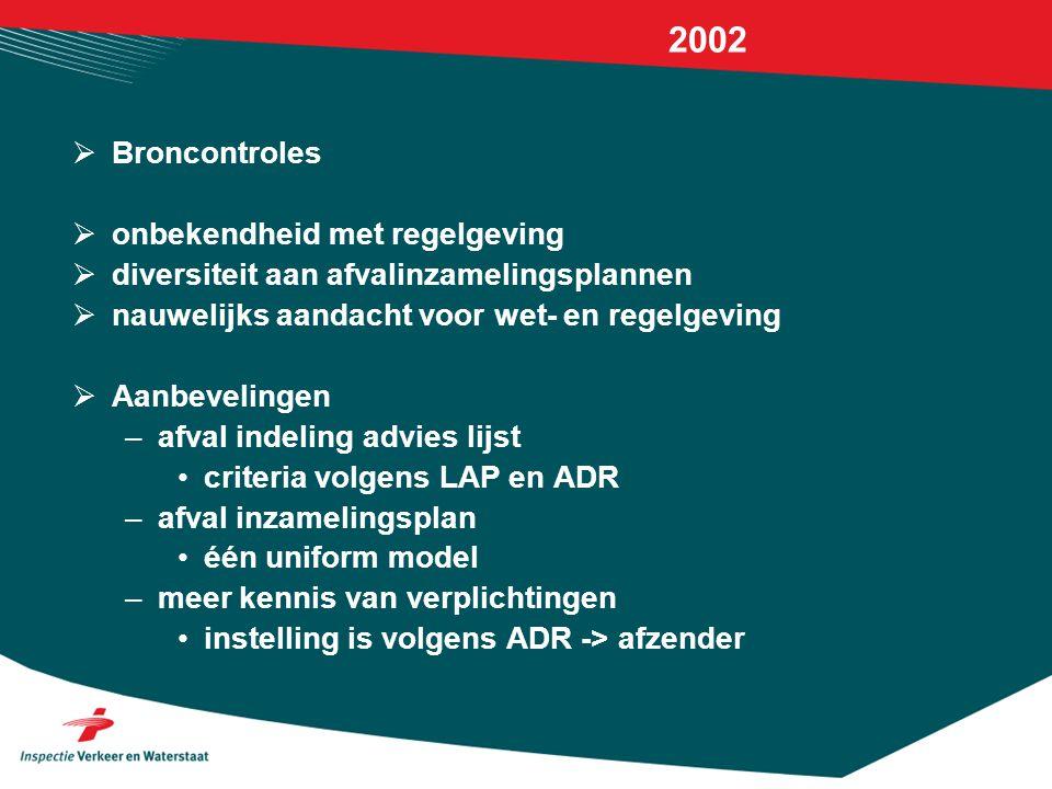 2002 Broncontroles onbekendheid met regelgeving